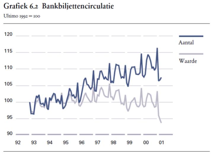 bankbilj_omloop1