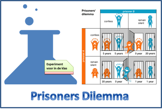 the prisoners dilemma in the airline industry Airlines' fare war and prisoners' dilemma uploaded by nurul  charged the low fare by cooperate to charging high fare thefore many airline industry faced heavy.